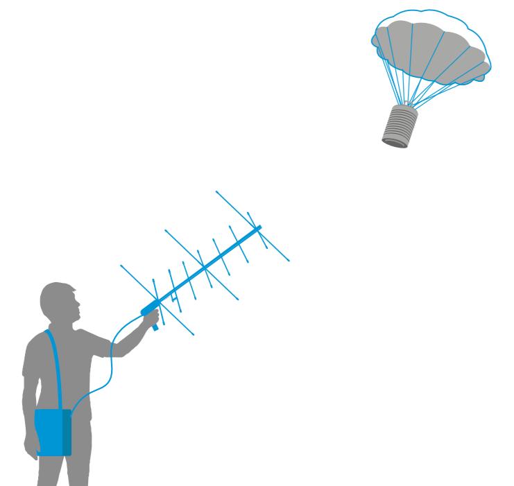 T11_Radio_Communication